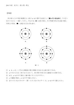 2011年度 化学Ⅰ-第1問-問3 【問題】 次の図1に示す電子配置をもつ