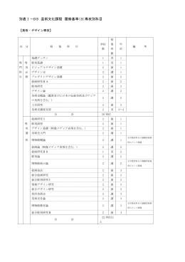 芸術文化課程 履修基準(3)専攻別科目(別表Ⅰ-D3)