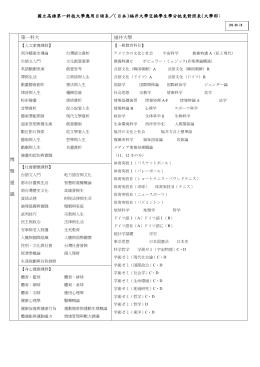 高科大 - 國立高雄第一科技大學應用日語系