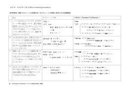 演習15 米国産業の危機 (Offline Notetaking Simulation) 【参考資料