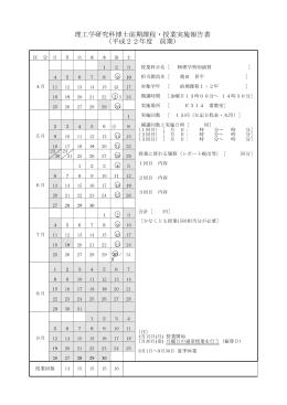 理工学研究科博士前期課程・授業実施報告書 (平成22年度 前期) 区 分