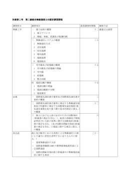 別表第二号 第二級総合無線通信士の認定講習課程