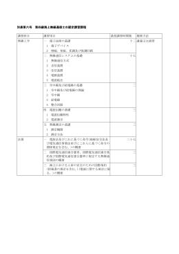 別表第六号 第四級海上無線通信士の認定講習課程