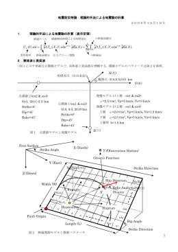 地震防災特論:地震動の計算