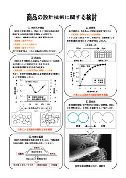 ① 本研究の趣旨 ③ 流動性 ② 溶解性 ④ 固結性 ⑤ 今後の展開 計算