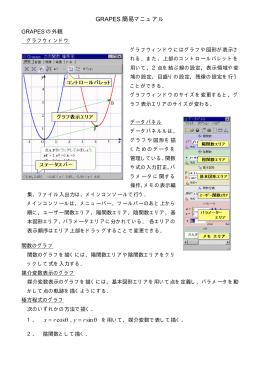GRAPES 簡易マニュアル θ θ sin , cos ry rx = =