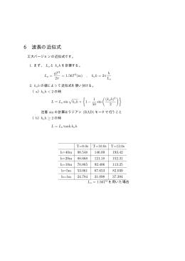 6 波長の近似式