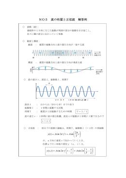 NO5 波の性質と正弦波 解答例