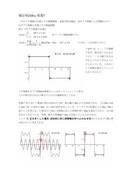 補足(Gibbs 現象) - nsmsXserve02