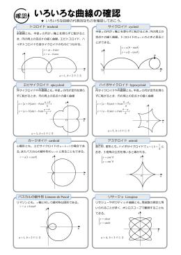 いろいろな曲線の確認