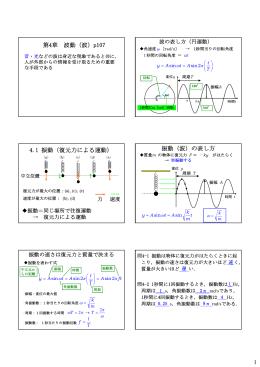 1 第4章 波動(波)p107 4.1 振動(復元力による運動) 振動(波)の表し方