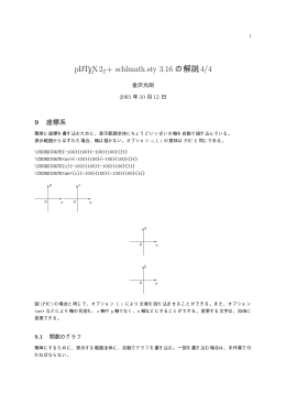 グラフ - So-net