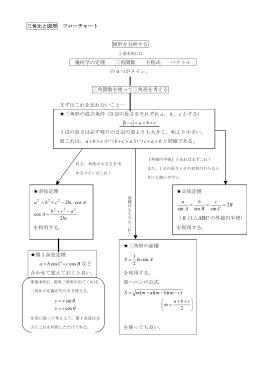 三角関数と図形