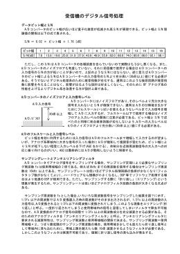 受信機のデジタル信号処理