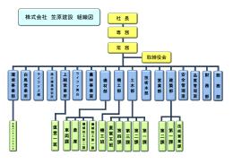 株式会社 笠原建設 組織図