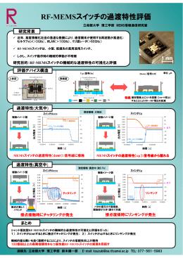 RF-MEMSスイッチの過渡特性評価