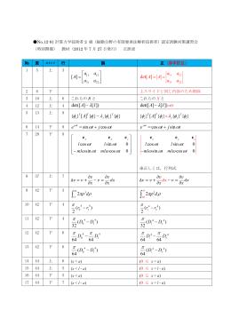 Ver.1.1 (2012/8/22公開)