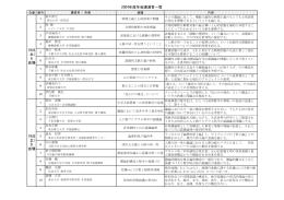 PDF形式 - 科学基礎論学会