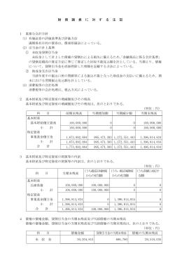 財務諸表に対する注記及び附属明細書 - 公益財団法人 阪神・淡路