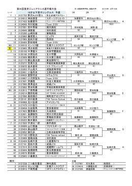第35回東京ジュニアテニス選手権大会 18才以下男子シングルス 予選