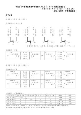 試合結果 - 青森県バスケットボール協会