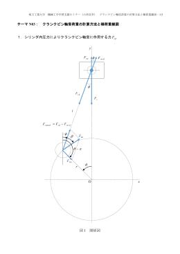 クランクピン軸受荷重の計算方法と極荷重線図 1.