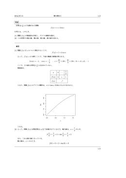 2014/07/11 1/2 f(x) = x + 2 sin x f (x) = 1 + 2 cos x 2 cos x = −1, cos x
