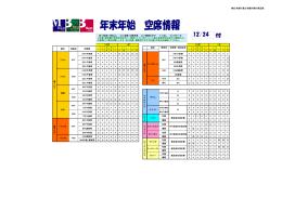 日本旅行東日本海外旅行商品部 1月 12月 12月 1月 =空席10席以上