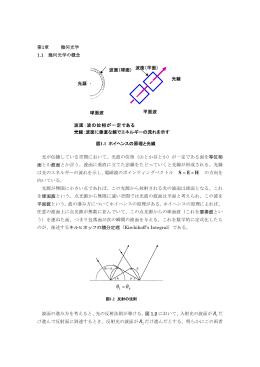 補足資料 第1章 幾何光学