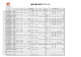 関東・関西/東南アジアサービス - Top One Express