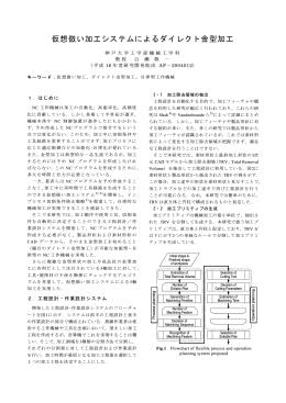 仮想倣い加工システムによるダイレクト金型加工