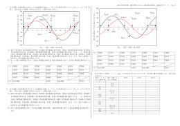 2014 年度春学期 電気回路ⅠA および電気数学演習 A(廣塚担当クラス