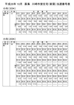 平成26年10月市営住宅入居者募集 当選番号表(新築)(PDF形式, 53KB)