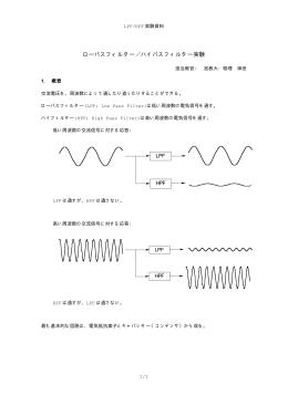 ローパスフィルター/ハイパスフィルター実験