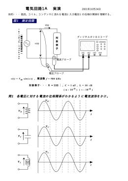 電気回路1A 実 演 vR vL vC vR vC vL
