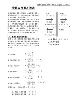 音波の反射と透過 2頁