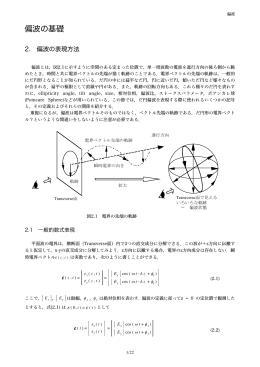 偏波PDF(約2.9MB)