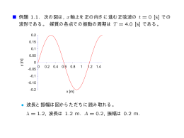 例題 1.1. 次の図は, x軸上を正の向きに進む正弦波の t = 0 [s] での 波形
