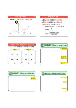 Page 1 1 太陽位置の計算 p.79 太陽位置は、太陽方位角Aと太陽高度h