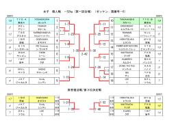 女子 個人戦 -52kg(第一試合場)(ゼッケン:国番号-6) 1 10 1-7 1