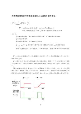 均質無限弾性体での断層運動による遠地 P 波の変位