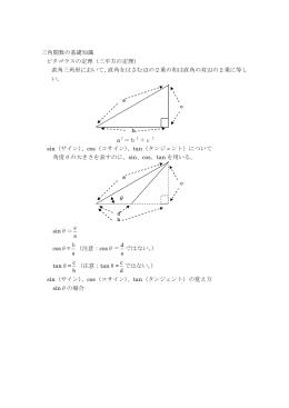 三角関数の基礎知識 ピタゴラスの定理(三平方の定理) 直角三角形
