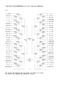 平成26年度 第62回大阪高等学校バスケットボール新人大会 東地区大会