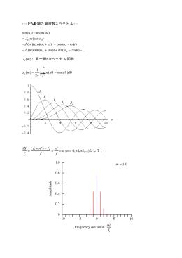 ---FM変調の周波数スペクトル--- sin(ω0t − mcosωt) = J0 (m)sinω0t −J1