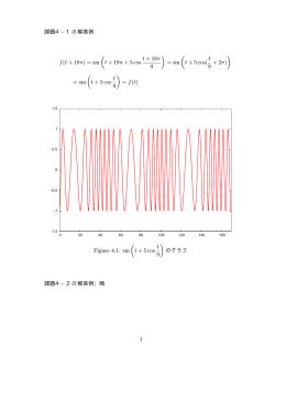 課題4−1の解答例 f(t + 18π) = sin ( t + 18π + 5 cos t + 18π 9 ) = sin ( t