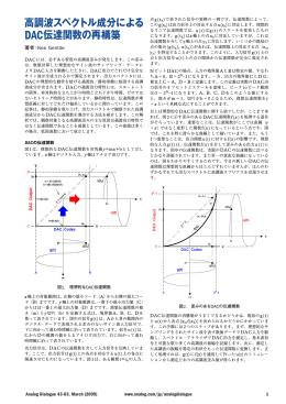 伝達関数の再構築