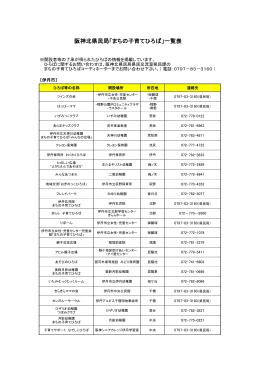 阪神北県民局「まちの子育てひろば」一覧表