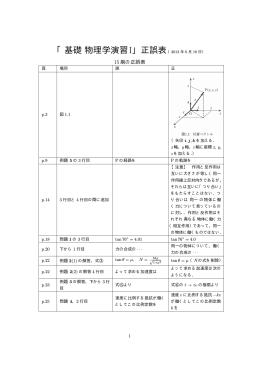 「基礎物理学演習 I」正誤表(2013 年 6 月 18 日)