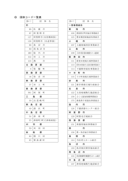 団体コード一覧表 - 新潟県市町村総合事務組合