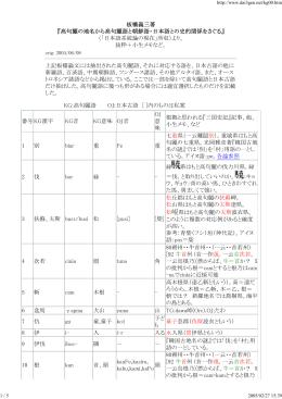 板橋義三著 - 日本古代史とアイヌ語